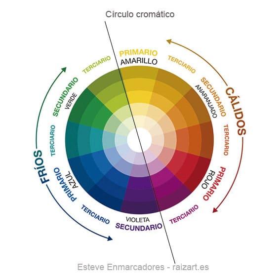Círculo cromático - Esteve Enmarcadores